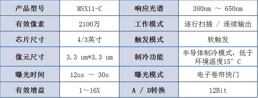 MSX11-C参数.png