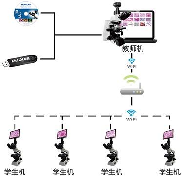 显微互动系统.jpg